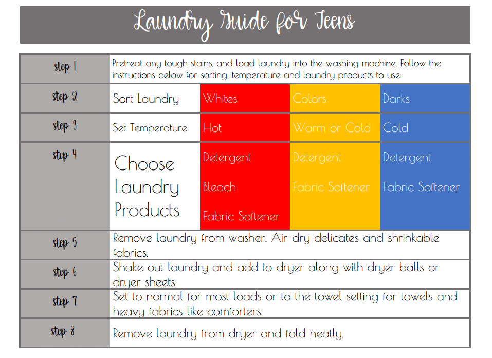 Simple Laundry Guide for Teens